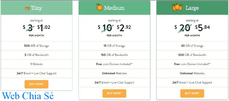 Mã giảm giá mới của A small Orange
